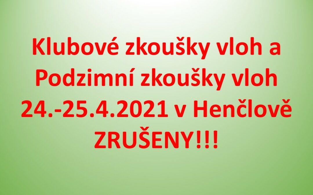 KZV a KPZ 24.-25.4.2021 ZRUŠENY!!!